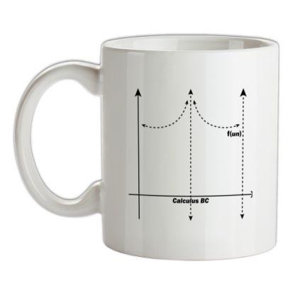 CHEAP Boob Graph mug. 24074188965  Novelty T-Shirts