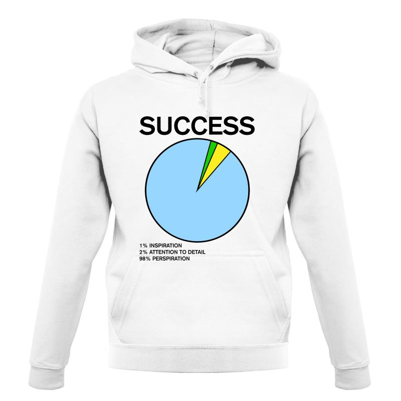 Success Pie Chart Hoodies