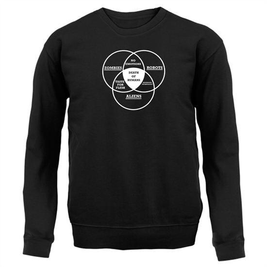 Zombies, Aliens and Robots Venn Diagram Jumpers