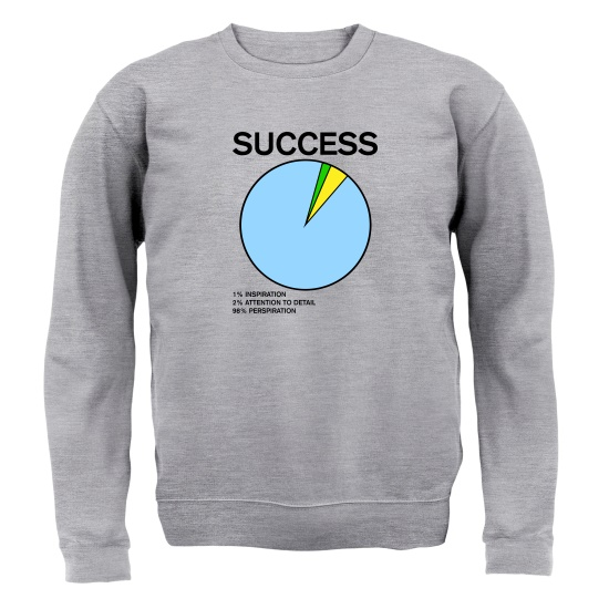 Success Pie Chart Jumpers
