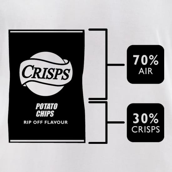 Crisps Rip Off Flavour t-shirts for ladies