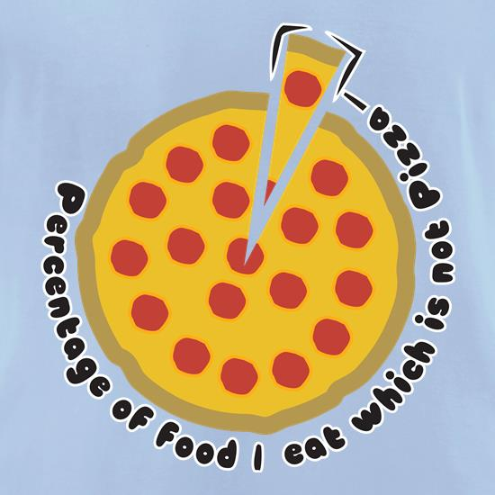 Pizza Percentage t-shirts for ladies