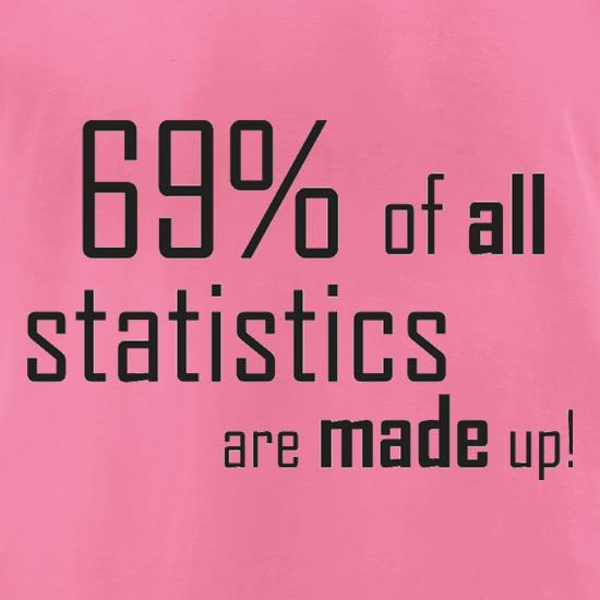 69% of all statistics are made up! t-shirts for ladies
