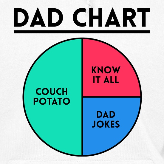 Dad Chart Hoodies