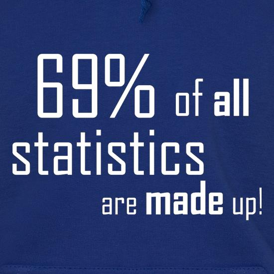 69% of all statistics are made up! Hoodies