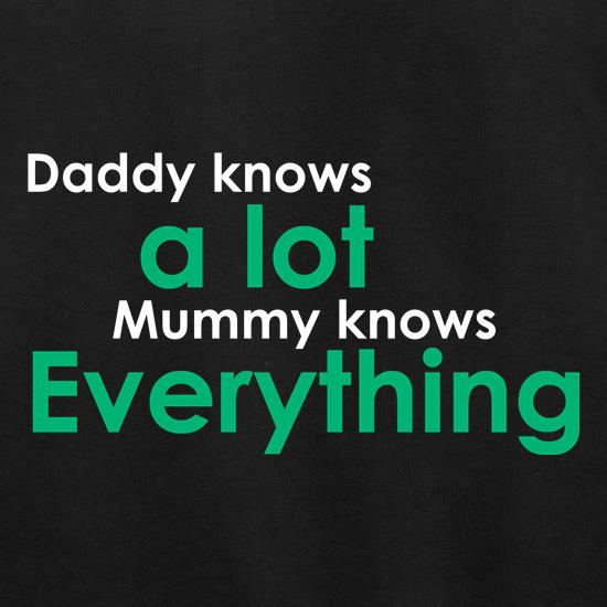 Daddy Knows A Lot But Mummy Knows Everything Jumpers
