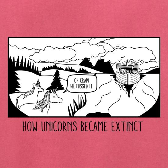 How Unicorns Became Extinct Jumpers