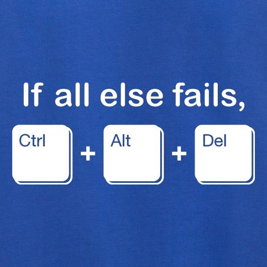 If All Else Fails, Ctrl Alt Delete Jumpers