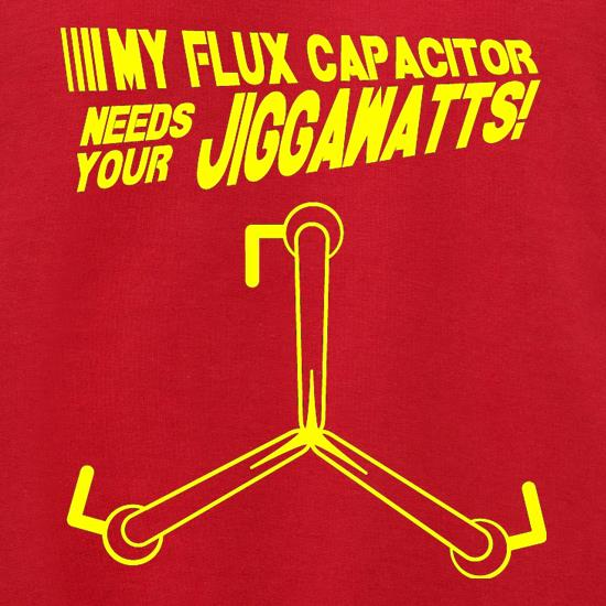 My Flux Capacitor Needs Your Jiggawatts Jumpers