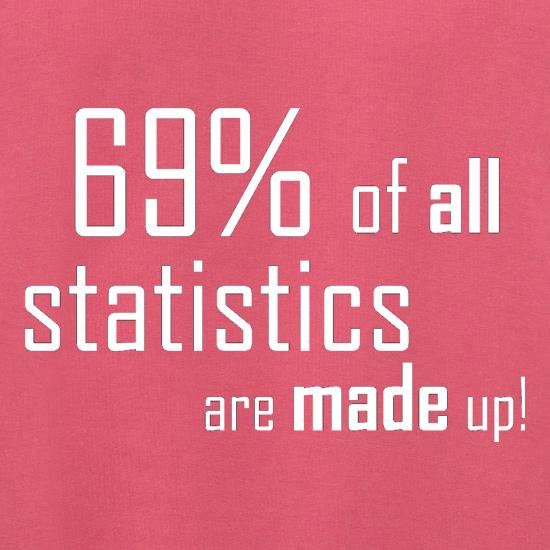 69% of all statistics are made up! Jumpers