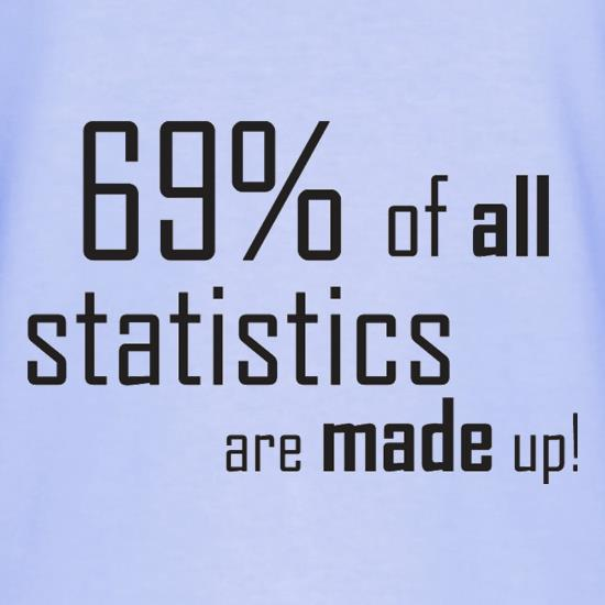 69% of all statistics are made up! T-Shirts for Kids
