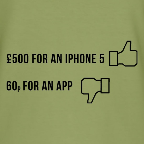 Five Hundred pounds for an Iphone 5 t-shirts