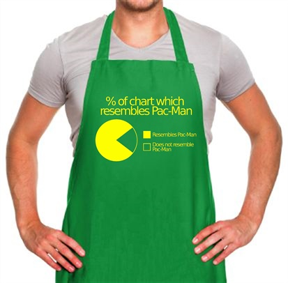 Pac Man Pie Chart Apron By Chargrilled