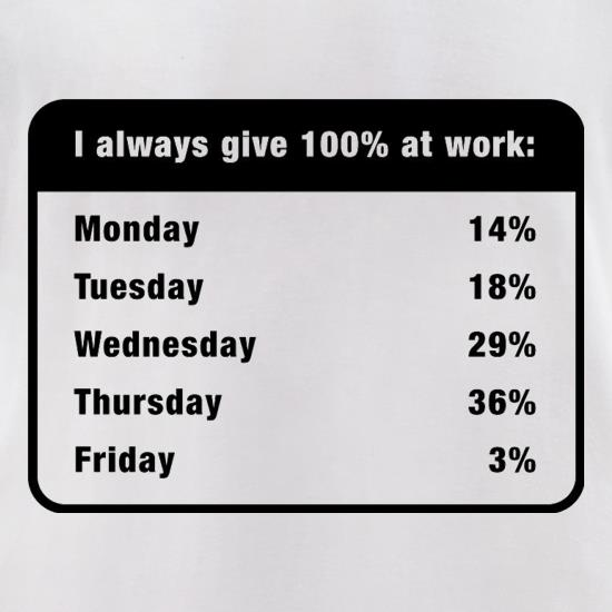 I Always Give 100% At Work t shirt