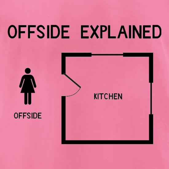 Offside Explained T Shirt By Chargrilled