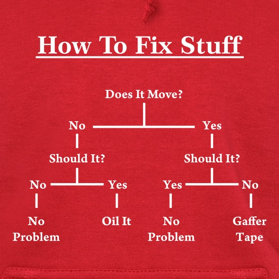 DIY Guide - How To Fix Stuff t shirt