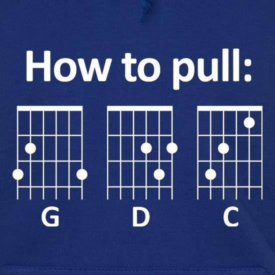 How To Pull t shirt